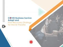 COVID Business Survive Adapt And Post Recovery Strategy For Movie Theatre Powerpoint Presentation Slides