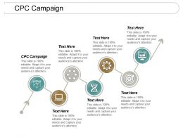 CPC Campaign Ppt Powerpoint Presentation File Introduction Cpb