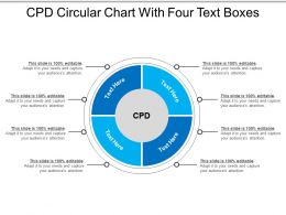 Cpd Circular Chart With Four Text Boxes