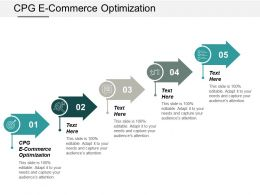 CPG E Commerce Optimization Ppt Powerpoint Presentation Infographic Template Ideas Cpb
