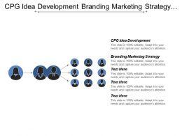 Cpg Idea Development Branding Marketing Strategy Brand Marketing Strategy Cpb