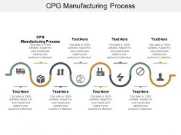 Cpg Manufacturing Process Ppt Powerpoint Presentation Gallery Slide Download Cpb