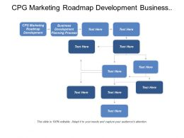 Cpg Marketing Roadmap Development Business Development Planning Process Cpb