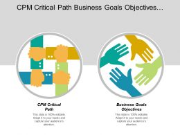 Cpm Critical Path Business Goals Objectives Tools Techniques Cpb