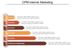 Cpm Internet Marketing Ppt Powerpoint Presentation Gallery Slides Cpb
