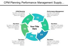 Cpm Planning Performance Management Supply Chain Management Models Cpb