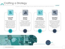 Crafting A Strategy Company Ethics Ppt Information