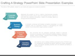 Crafting A Strategy Powerpoint Slide Presentation Examples