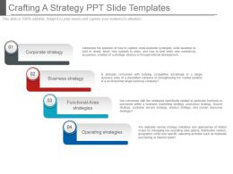 Crafting A Strategy Ppt Slide Templates