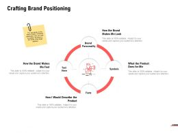 Crafting Brand Positioning Personality Ppt Powerpoint Presentation File Example
