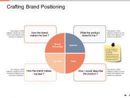 Crafting Brand Positioning Symbols Ppt Powerpoint Presentation