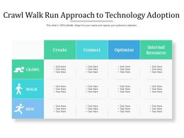 Crawl Walk Run Approach To Technology Adoption