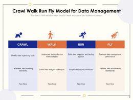 Crawl Walk Run Fly Ecommerce Sales Training Perform Optimization Strategy Communication