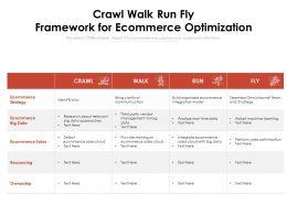 Crawl Walk Run Fly Framework For Ecommerce Optimization