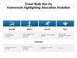 Crawl Walk Run Fly Framework Highlighting Education Evolution