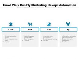 Crawl Walk Run Fly Illustrating Devops Automation