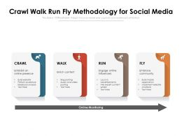 Crawl Walk Run Fly Methodology For Social Media