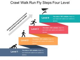Crawl Walk Run Fly Steps Four Level