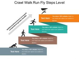 Crawl Walk Run Fly Steps Level