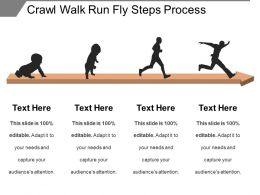 Crawl Walk Run Fly Steps Process
