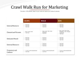 Crawl Walk Run For Marketing