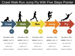 Crawl Walk Run Jump Fly With Five Steps Pointer