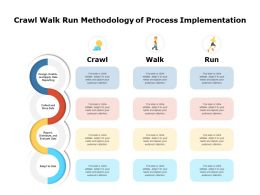 Crawl Walk Run Methodology Of Process Implementation