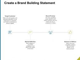 Create A Brand Building Statement Ppt Powerpoint Template