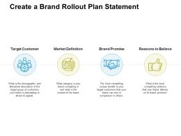 Create A Brand Rollout Plan Statement Ppt Powerpoint Slide