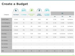 Create A Budget Human Resources Management Ppt Powerpoint Presentation Infographics Deck