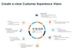 Create A Clear Customer Experience Vision Ppt Powerpoint Presentation Pictures Themes