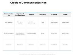 Create A Communication Plan Frequency Ppt Powerpoint Presentation Outline Skills
