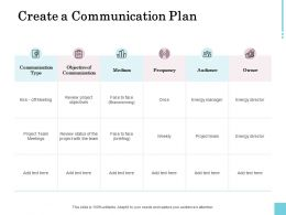Create A Communication Plan Ppt Powerpoint Presentation Gallery File