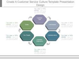 Create A Customer Service Culture Template Presentation Design