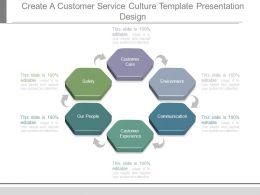 create_a_customer_service_culture_template_presentation_design_Slide01