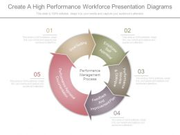 Create A High Performance Workforce Presentation Diagrams