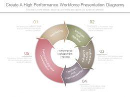 Create A High Performance Workforce Presentation Diagrams