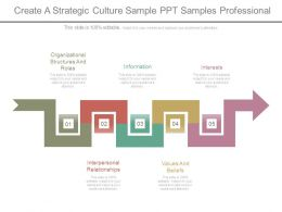 Create A Strategic Culture Sample Ppt Samples Professional