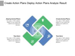 Create Action Plans Deploy Action Plans Analyze Result