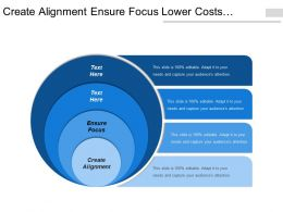 Create Alignment Ensure Focus Lower Costs Relative Competitors