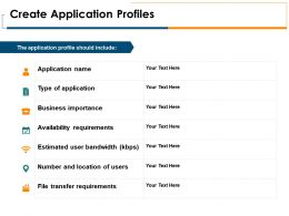 Create Application Profiles Business Importance Ppt Powerpoint Presentation Portfolio Icon