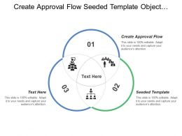 Create Approval Flow Seeded Template Object Workflow Trigger