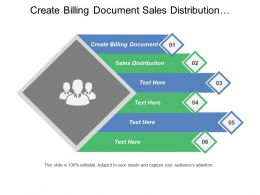 Create Billing Document Sales Distribution Business Alignment Relationship Vision