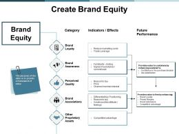 Create Brand Equity Awareness Ppt Powerpoint Presentation Professional Master Slide