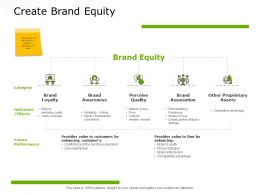 Create Brand Equity Future Planning Ppt Powerpoint Presentation Layouts Brochure
