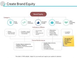 Create Brand Equity Loyalty Ppt Powerpoint Presentation File Summary