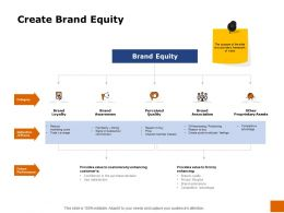 Create Brand Equity Loyalty Ppt Powerpoint Presentation Gallery Outfit