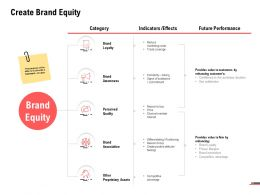 Create Brand Equity Marketing Ppt Powerpoint Presentation Outline Show