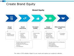 Create Brand Equity Ppt Powerpoint Presentation File Vector