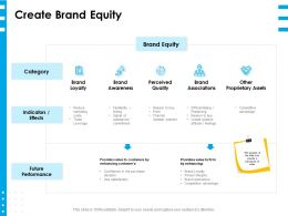 Create Brand Equity Ppt Powerpoint Presentation Layouts Deck